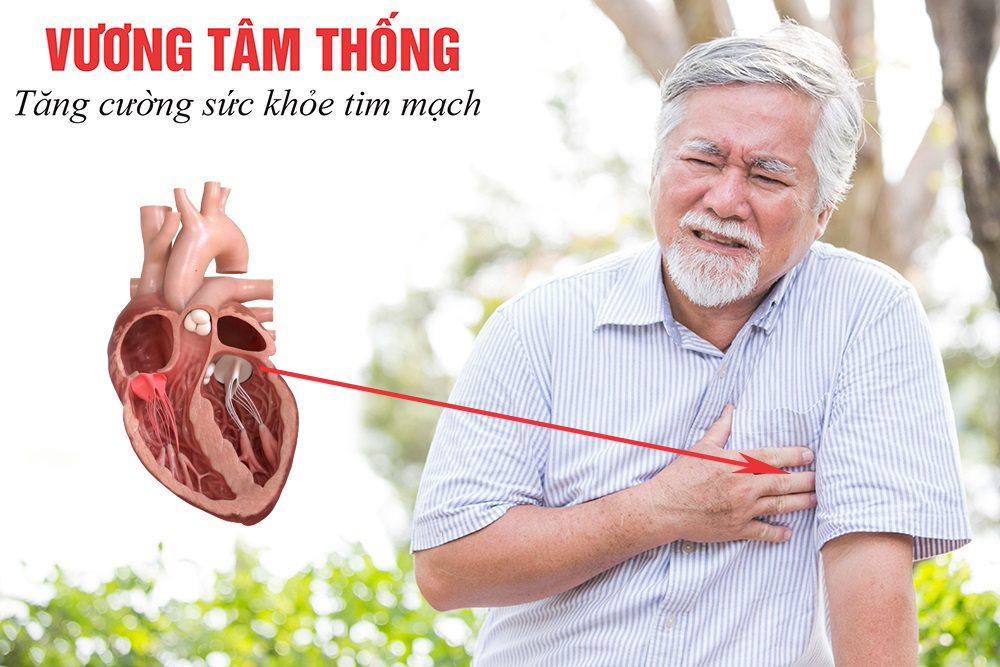 Hở van tim 3 lá ¼ - Hãy chủ động điều trị trước khi quá muộn